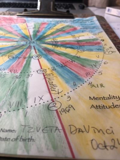 DaVinci Spiral MAP ONLY